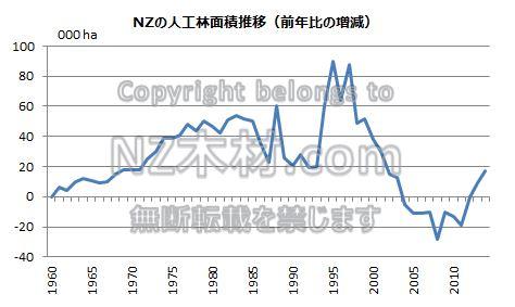 graph015
